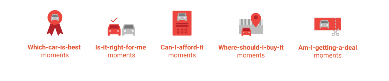 google automotive mobile car ads - micro moments steps